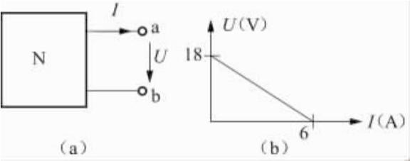 单独作用时用I表示,则下列回答正确的是(  )。 A.I=2A,I=1A,I=3A; B.I=2A,I=1A,I=1A; C.I=1.5A,I=2A,I=3.5A; D.I=1.5A,I=2A,I=-0.5A。  题D6TX00-Z12004图 答案:ABD 5.D6TX00-Z12005.对于基本共射放大电路的特点,其正确的结论是(  )。 A.