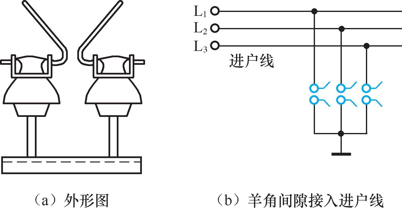 阀型避雷器的外形及接线图见图1-17.图片