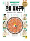 (新)圖解干支密碼(1):淵海子平